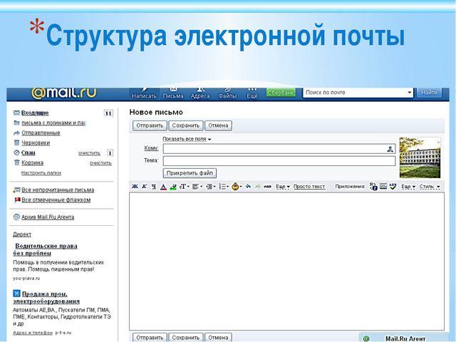 Структура электронного письма Структура электронной почты