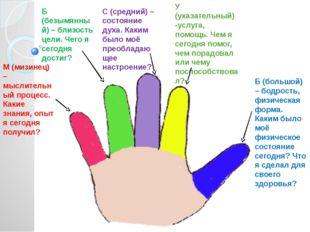 М (мизинец) – мыслительный процесс. Какие знания, опыт я сегодня получил? Б (