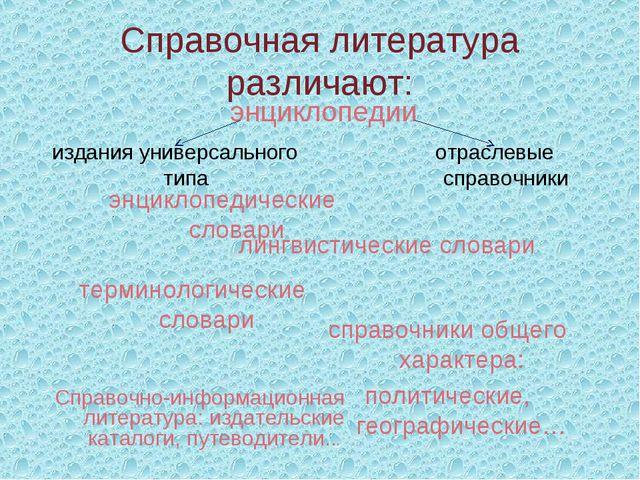 Справочная литература различают: энциклопедии энциклопедические словари издан...