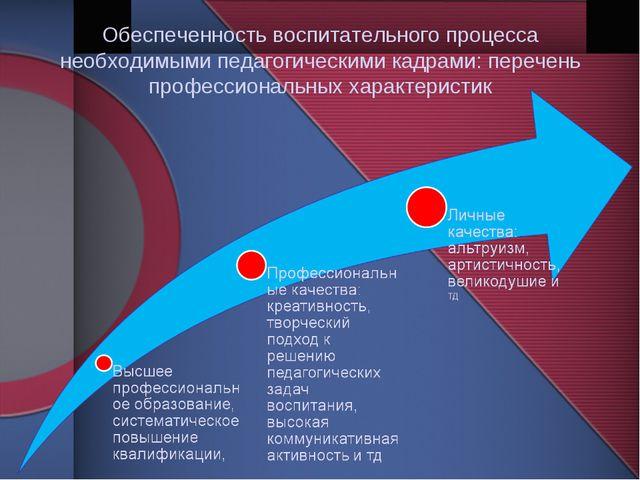 Обеспеченность воспитательного процесса необходимыми педагогическими кадрами...