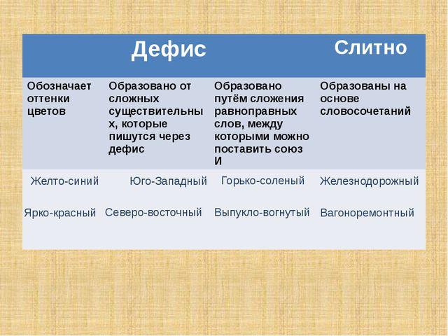 Желто-синий Юго-Западный Горько-соленый Железнодорожный Вагоноремонтный Выпу...