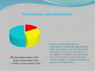 Результаты анкетирования Вывод: если человек чувствует необходимость потребля