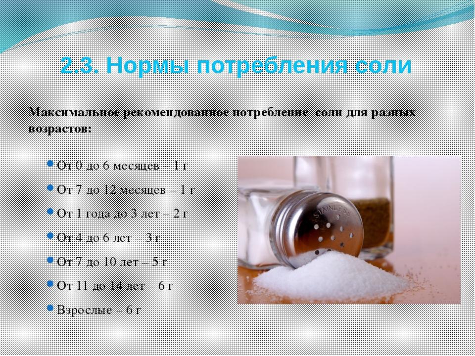 2.3. Нормы потребления соли Максимальное рекомендованное потребление соли для...