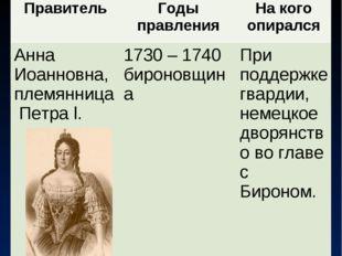 ПравительГоды правленияНа кого опирался Анна Иоанновна, племянница Петра l.