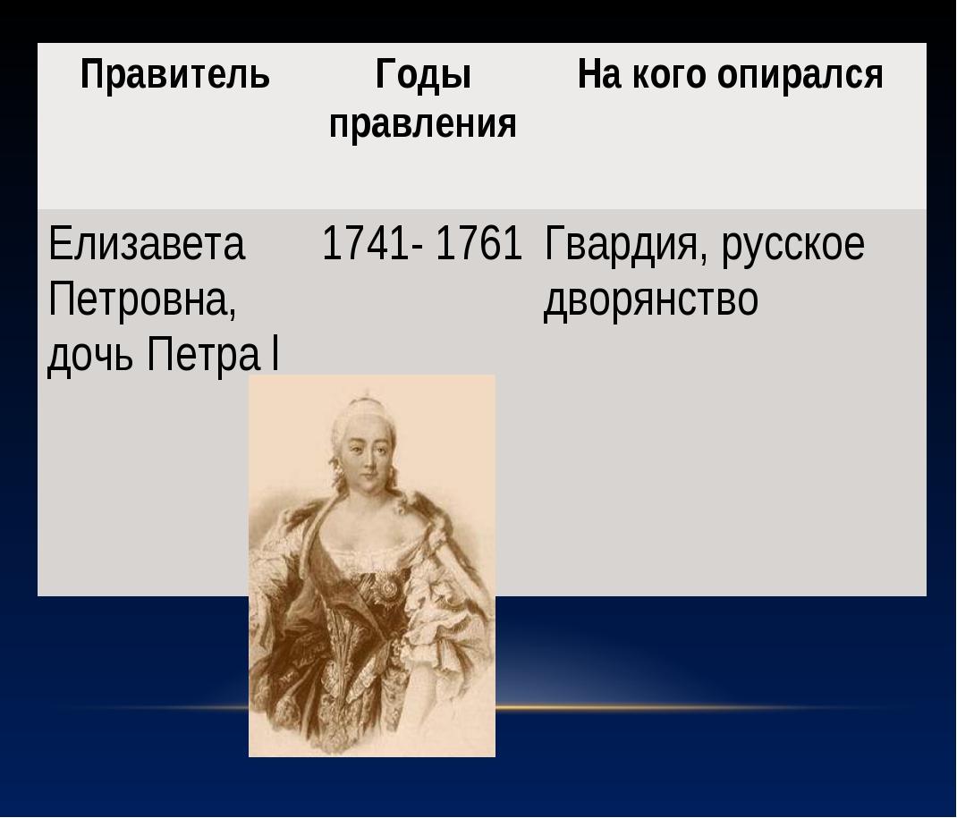 ПравительГоды правленияНа кого опирался Елизавета Петровна, дочь Петра l17...