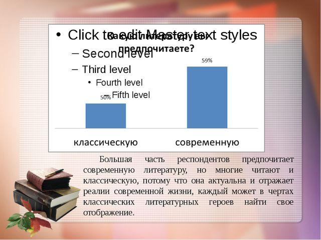 Большая часть респондентов предпочитает современную литературу, но многие чи...