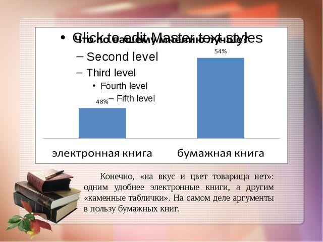 Конечно, «на вкус и цвет товарища нет»: одним удобнее электронные книги, а д...