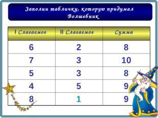 9 1 8 9 5 4 8 3 5 10 3 7 8 2 6 Сумма II Слагаемое I Слагаемое Заполни таблич