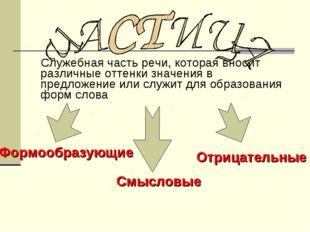 Служебная часть речи, которая вносит различные оттенки значения в предложение