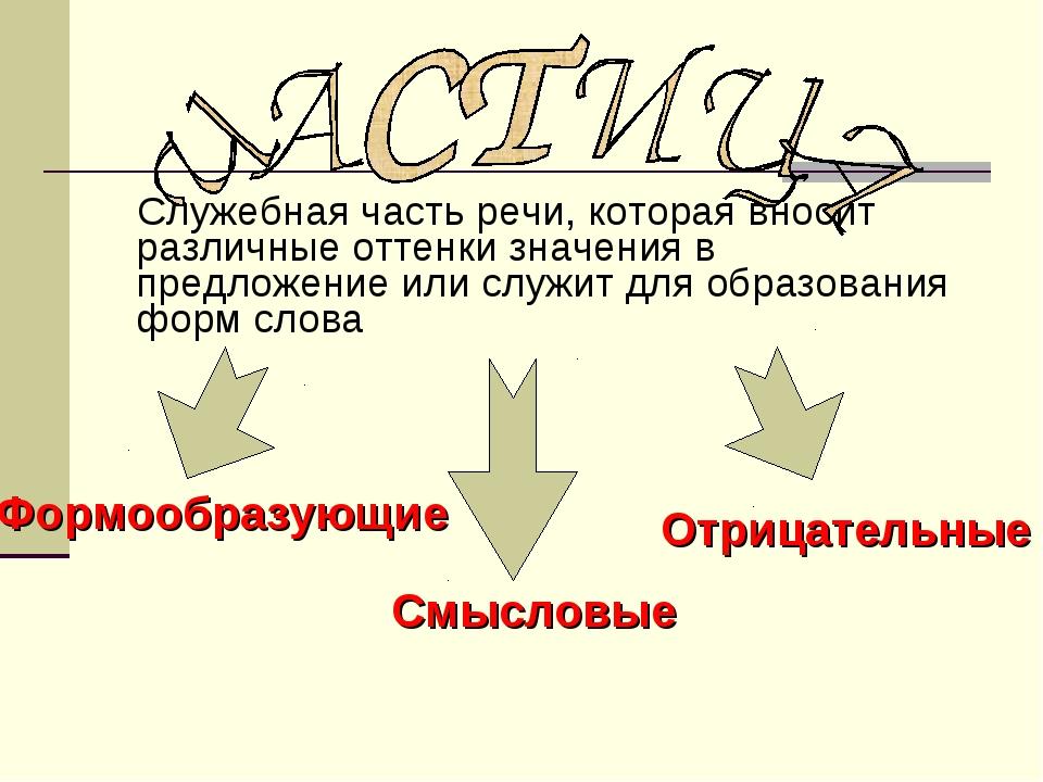 Служебная часть речи, которая вносит различные оттенки значения в предложение...