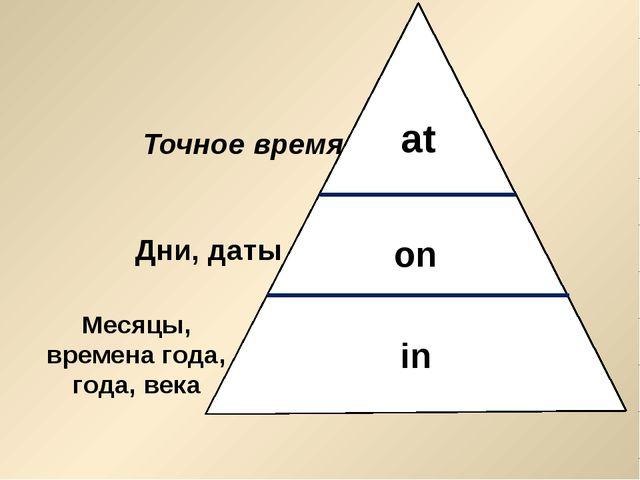 at on in Точное время Дни, даты Месяцы, времена года, года, века
