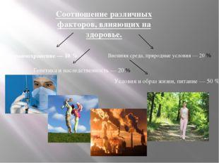 Соотношение различных факторов, влияющих на здоровье. Условия и образ жизни,