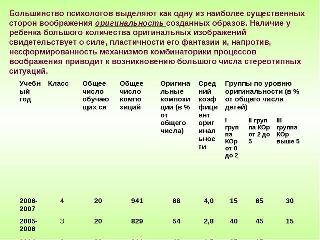 Большинство психологов выделяют как одну из наиболее существенных сторон вооб...