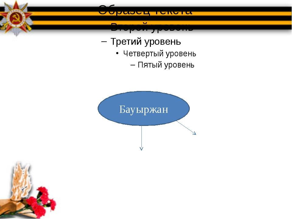 Бауыржан