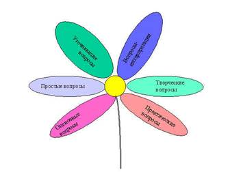http://festival.1september.ru/articles/649078/img1.jpg