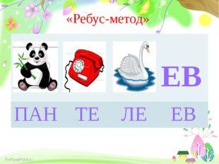 «Ребус-метод» ЕВ ПАН ТЕ ЛЕ ЕВ ProPowerPoint.ru