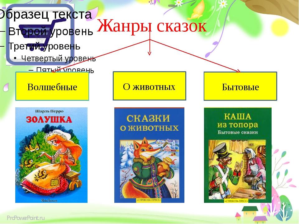 Жанры сказок Волшебные О животных Бытовые ProPowerPoint.ru