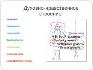 Духовно-нравственное строение Центр духа. Центр мысли. Центр судьбы. Душевный