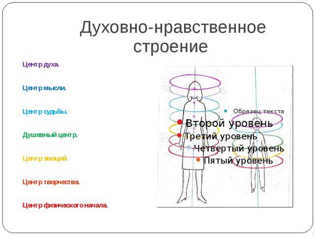 Духовно-нравственное строение Центр духа. Центр мысли. Центр судьбы. Душевный...