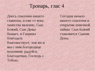 Тропарь, глас 4 Днесь спасения нашего главизна, и еже от века таинства явлени
