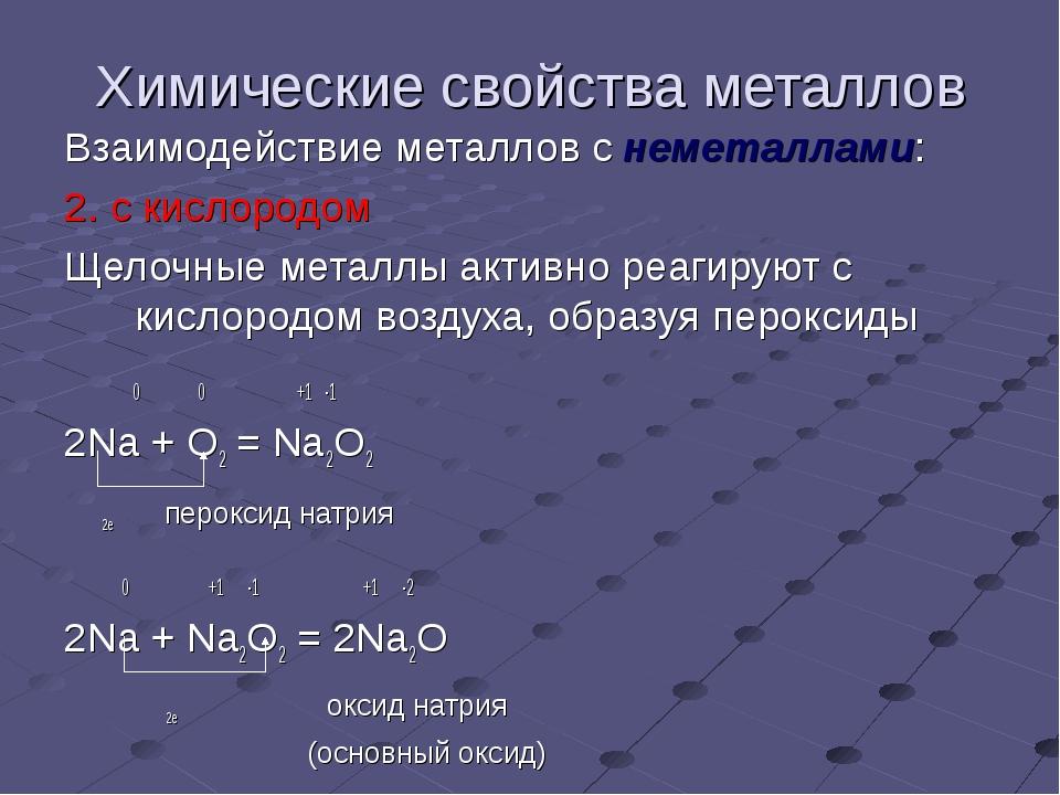 Химические свойства металлов Взаимодействие металлов с неметаллами: 2. с кисл...