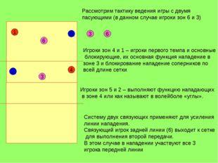 1 5 2 6 4 3 Рассмотрим тактику ведения игры с двумя пасующими (в данном случа