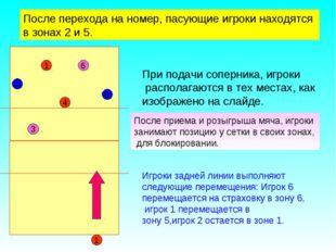 1 5 2 6 4 3 1 После перехода на номер, пасующие игроки находятся в зонах 2 и