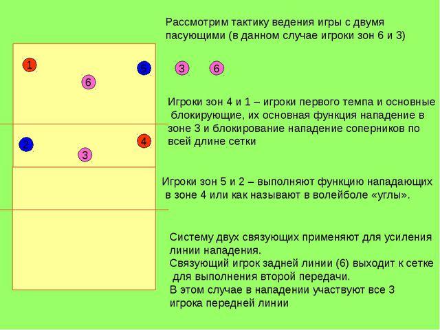 1 5 2 6 4 3 Рассмотрим тактику ведения игры с двумя пасующими (в данном случа...