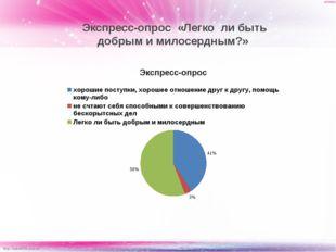 Экспресс-опрос «Легко ли быть добрым и милосердным?» http://linda6035.ucoz.