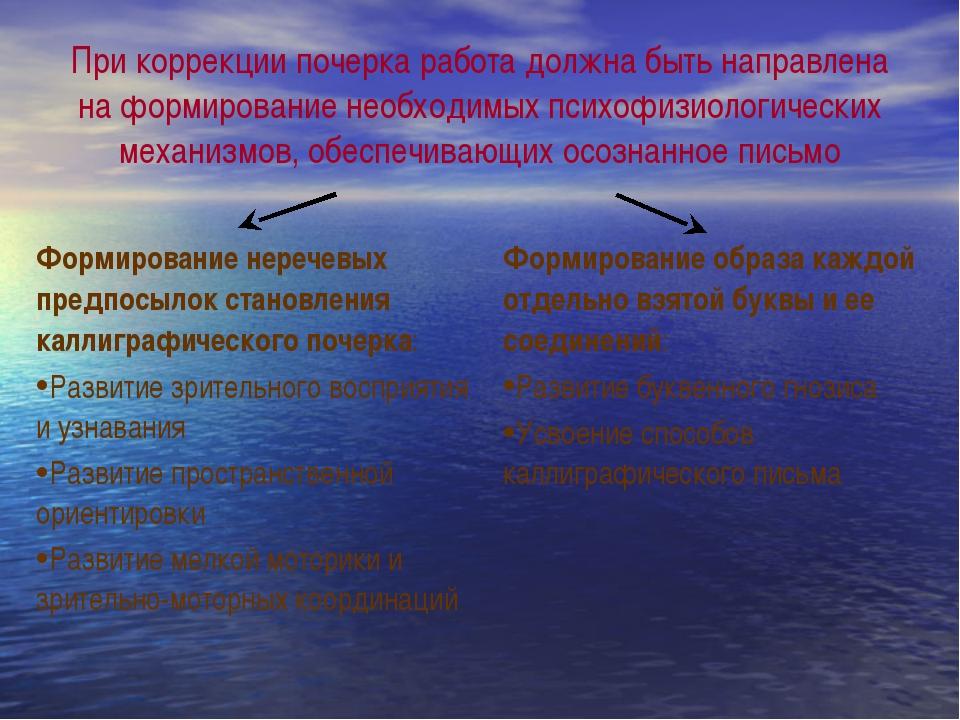 При коррекции почерка работа должна быть направлена на формирование необходим...