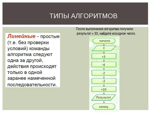 ТИПЫ АЛГОРИТМОВ После выполнения алгоритма получили результат = 33, найдите и...