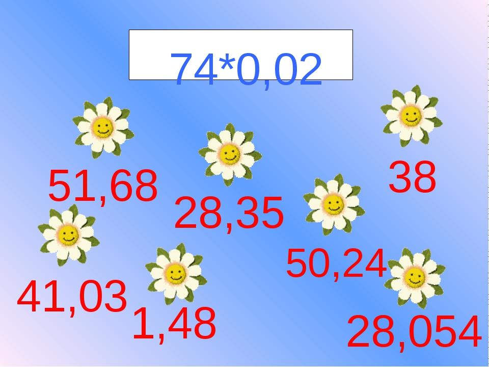 74*0,02 38 50,24 41,03 51,68 1,48 28,054 28,35