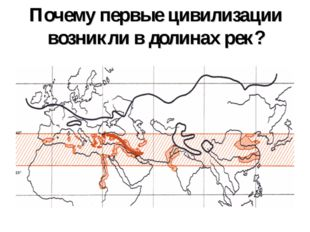 Почему первые цивилизации возникли в долинах рек?