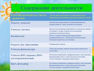 Содержание деятельности Классный руководитель, учитель - предметникОрганиза