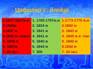 Цифрлар сөйлейді 1.1837-1847ж.ж1. 1783-1797ж.ж1.1773-1775 ж.ж 2.1822ж2. 18