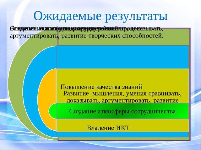 Ожидаемые результаты Владение ИКТ