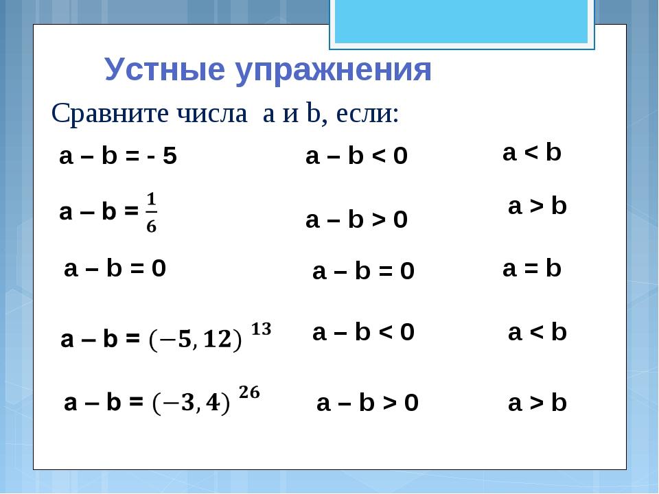 Устные упражнения Сравните числа a и b, если: a – b = - 5 a – b < 0 a < b a –...