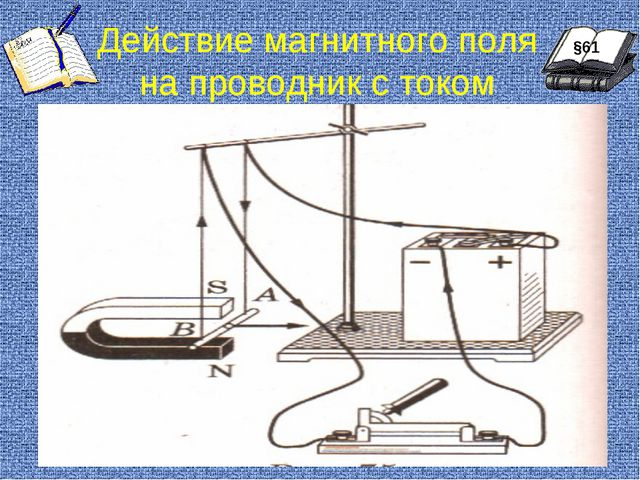 Действие магнитного поля на проводник с током §61