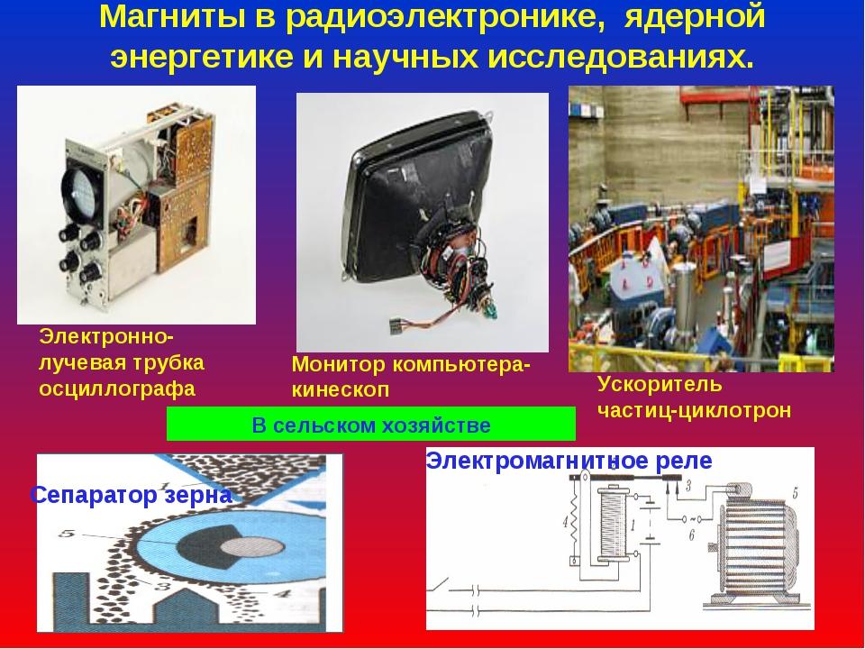 Магниты в радиоэлектронике, ядерной энергетике и научных исследованиях. Ускор...