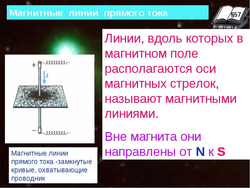§63 Магнитные линии прямого тока Линии, вдоль которых в магнитном поле распол...