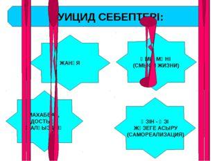 СУИЦИД СЕБЕПТЕРІ: ЖАНҰЯ МАХАББАТ, ДОСТЫҚ, ЖАЛҒЫЗДЫҚ ӨЗІН - ӨЗІ ЖҮЗЕГЕ АСЫРУ (