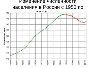 Изменение численности населения в России с 1950 по 2010 годы