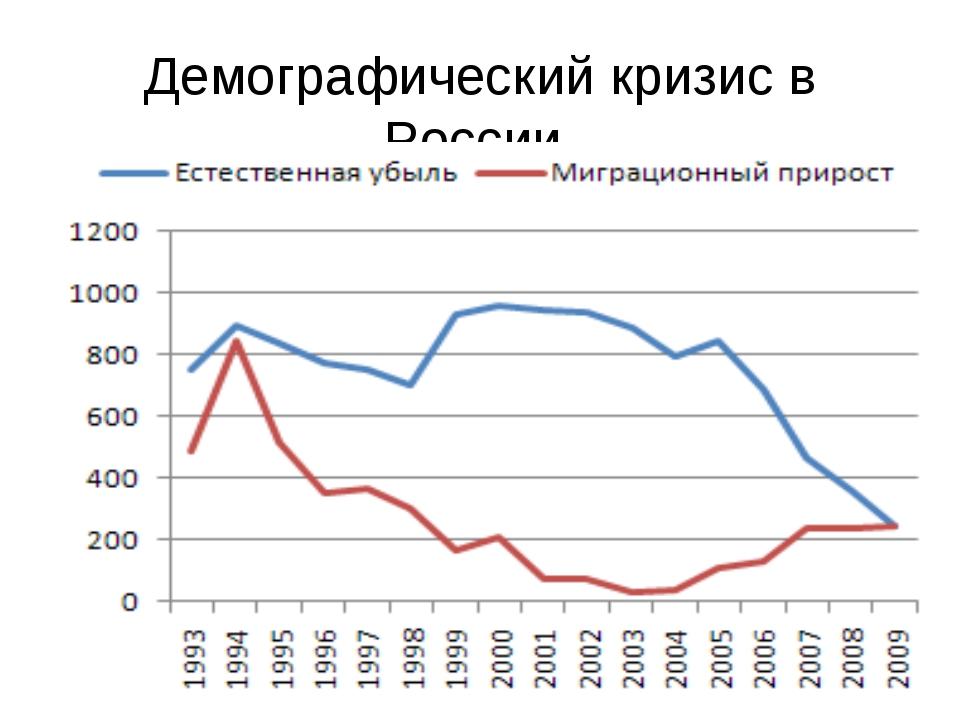 Картинки: демографический кризис в россии - научная библиотека