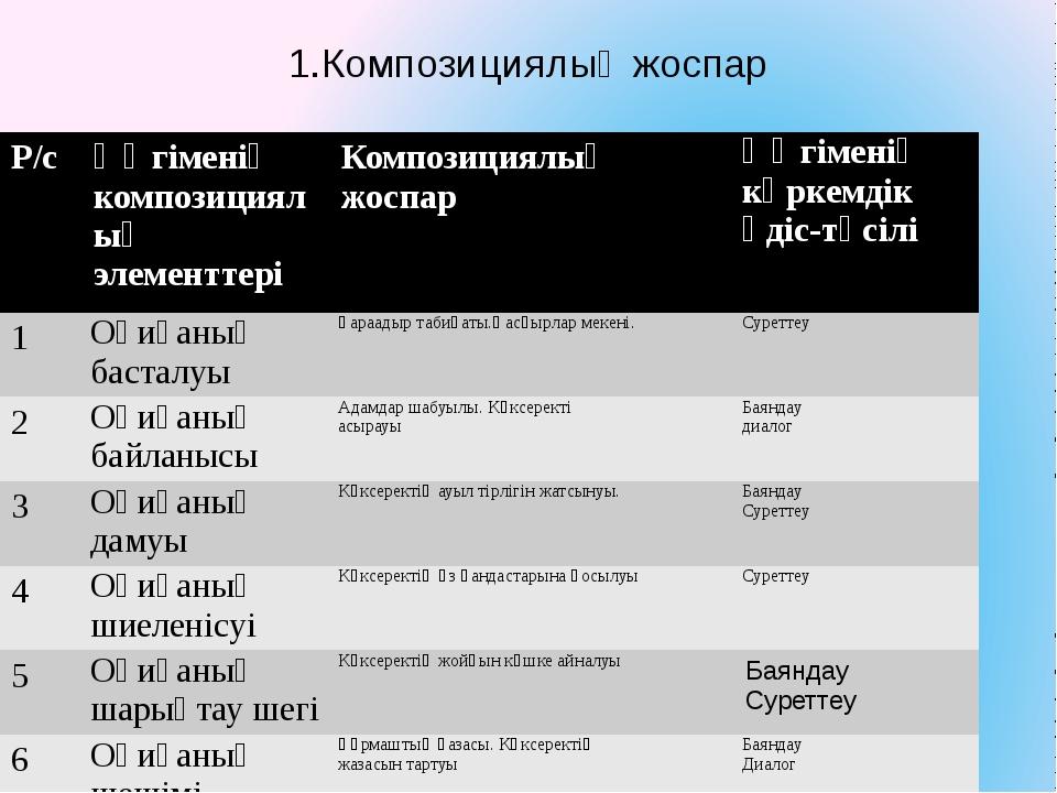1.Композициялық жоспар Р/с Әңгіменіңкомпозициялық элементтері Композициялықжо...