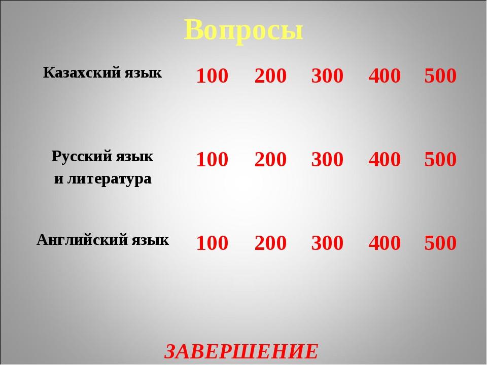 Вопросы ЗАВЕРШЕНИЕ Казахский язык 100200300400500 Русский язык и литерат...