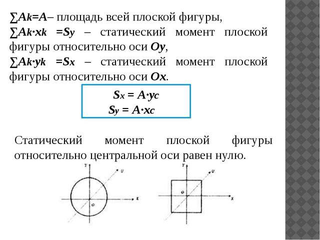 ∑Аk=А– площадь всей плоской фигуры, ∑Аk·xk =Sy – статический момент плоской ф...