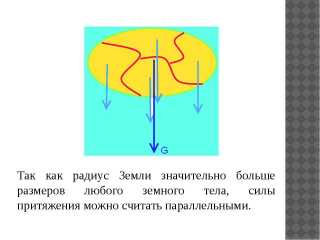 Так как радиус Земли значительно больше размеров любого земного тела, силы пр...