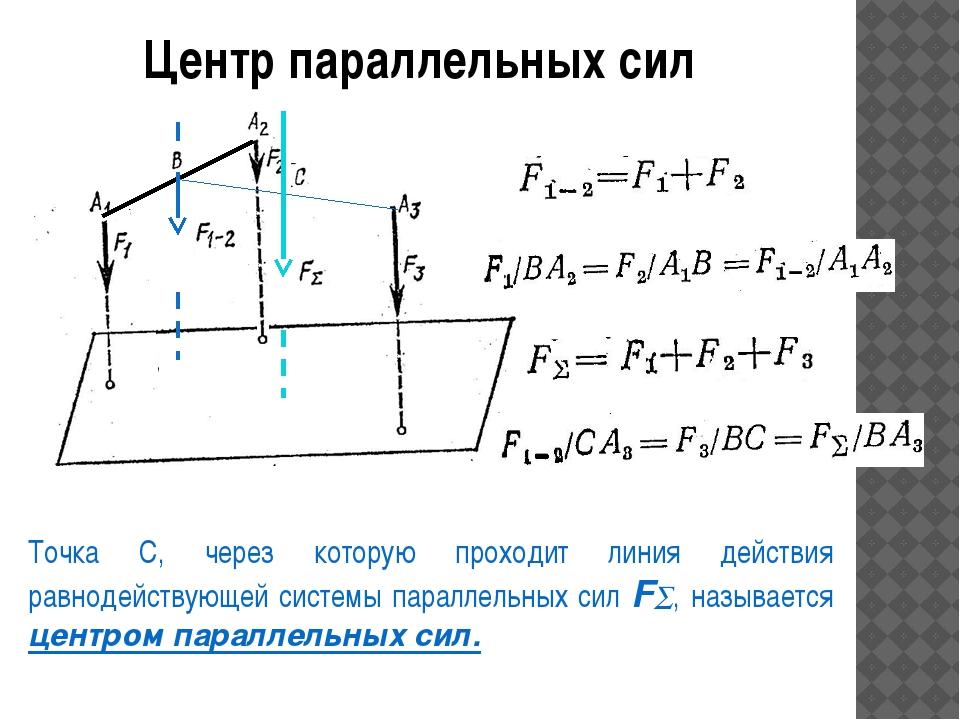 Центр параллельных сил Точка С, через которую проходит линия действия равноде...