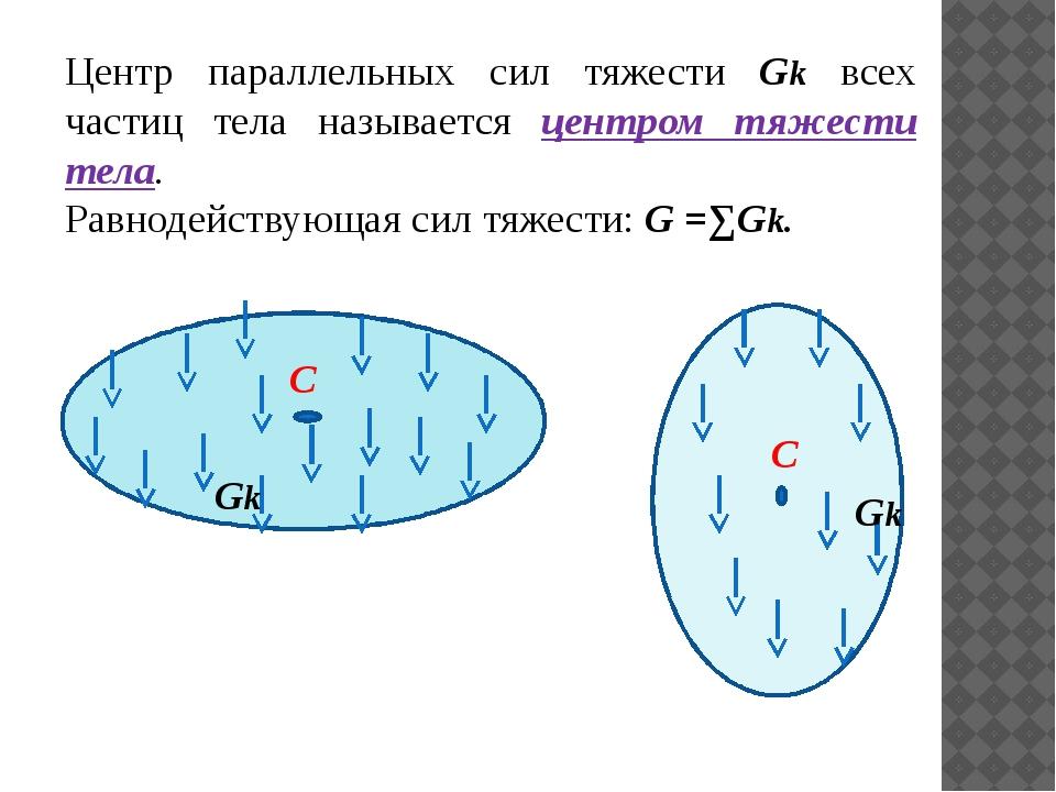 Центр параллельных сил тяжести Gk всех частиц тела называется центром тяжести...