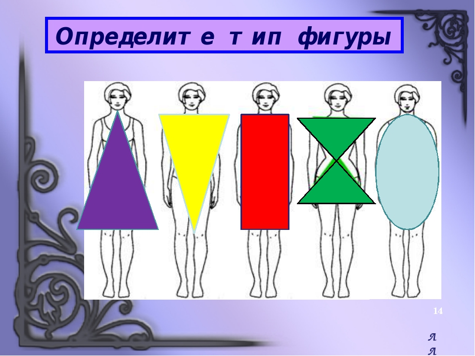 Определите тип фигуры Л Л